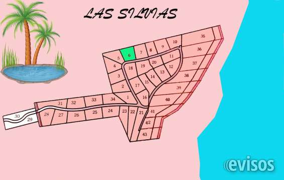 Plano ubicacion y mensura